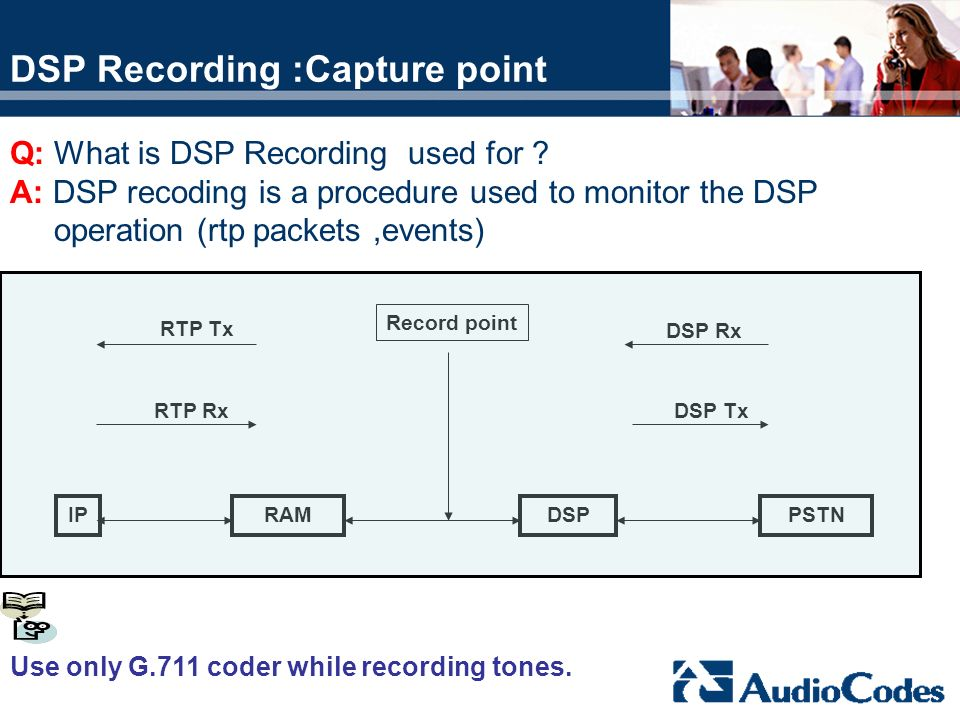 DSP Recording :Capture point RAMDSPPSTNIP Record point DSP Rx DSP TxRTP Rx RTP Tx Q: What is DSP Recording used for ? A: DSP recoding is a procedure u