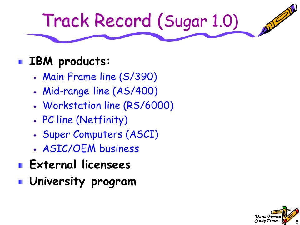D ana F isman Cindy Eisner 5 Track Record Track Record ( Sugar 1.0) IBM products: Main Frame line (S/390) Mid-range line (AS/400) Workstation line (RS/6000) PC line (Netfinity) Super Computers (ASCI) ASIC/OEM business External licensees University program