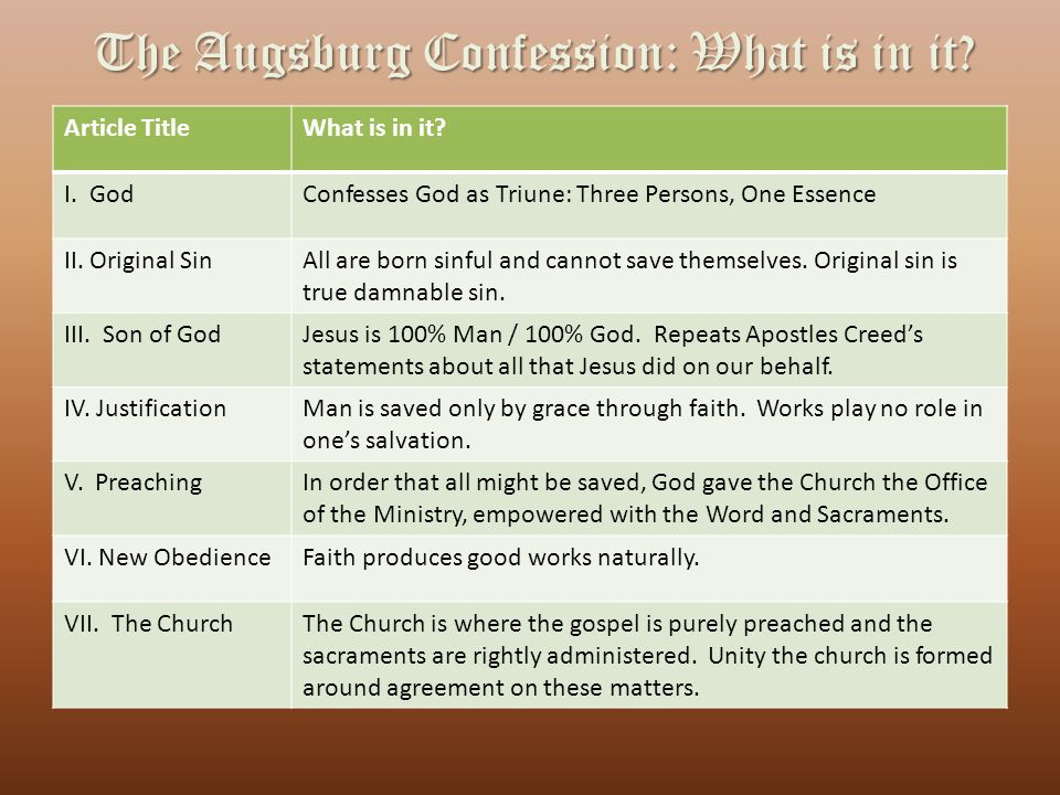 The Augsburg Confession: What is in it.Article TitleWhat is in it.