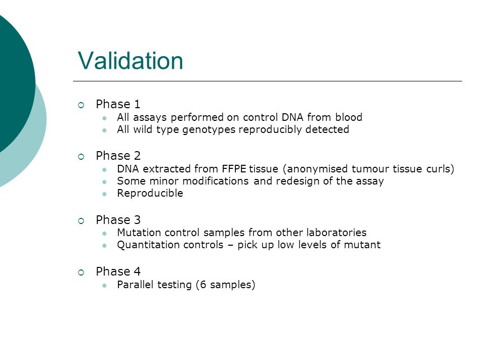 Validation Phase 1 All assays performed on control DNA from blood All wild type genotypes reproducibly detected Phase 2 DNA extracted from FFPE tissue