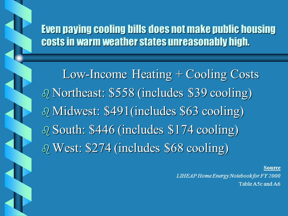 Even paying cooling bills does not make public housing costs in warm weather states unreasonably high.
