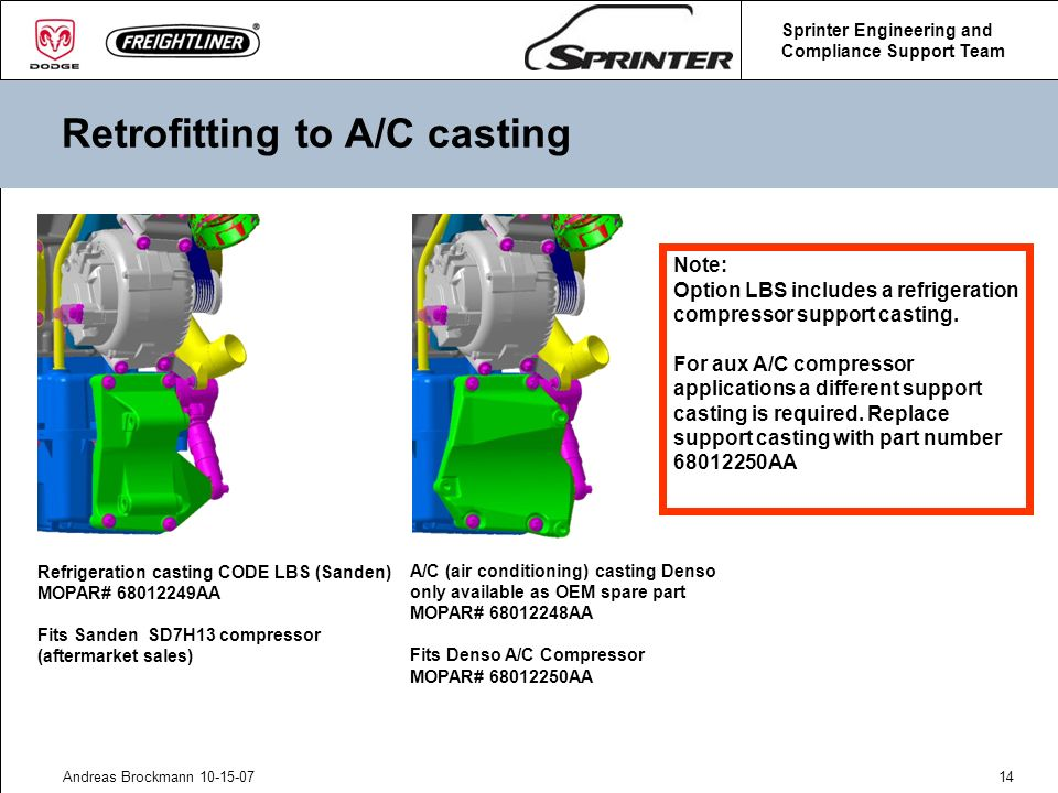 Sprinter Engineering and Compliance Support Team Andreas Brockmann 10-15-0714 Retrofitting to A/C casting Refrigeration casting CODE LBS (Sanden) MOPA