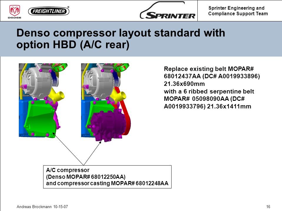 Sprinter Engineering and Compliance Support Team Andreas Brockmann 10-15-0716 Denso compressor layout standard with option HBD (A/C rear) A/C compress