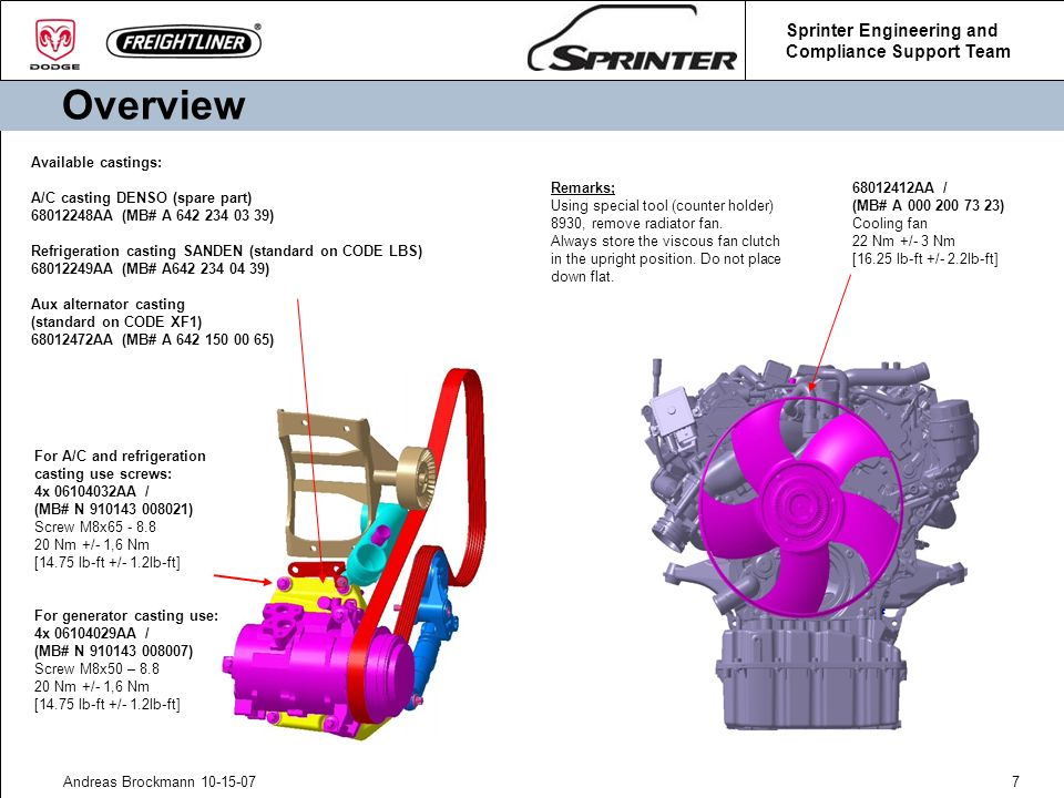 Sprinter Engineering and Compliance Support Team Andreas Brockmann 10-15-077 Overview Available castings: A/C casting DENSO (spare part) 68012248AA (M