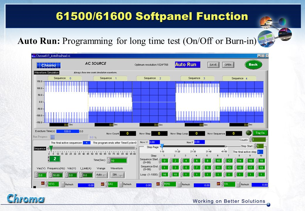 Auto Run: Programming for long time test (On/Off or Burn-in) 61500/61600 Softpanel Function
