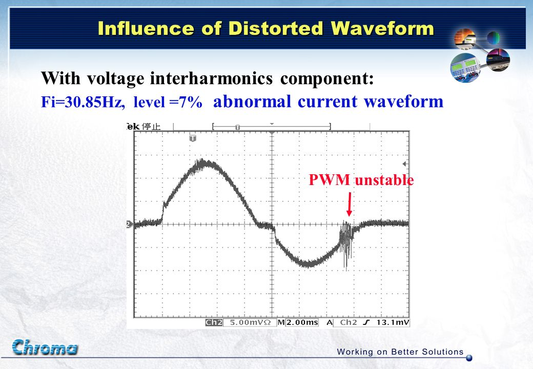 With voltage interharmonics component: Fi=30.85Hz, level =7% abnormal current waveform PWM unstable Influence of Distorted Waveform