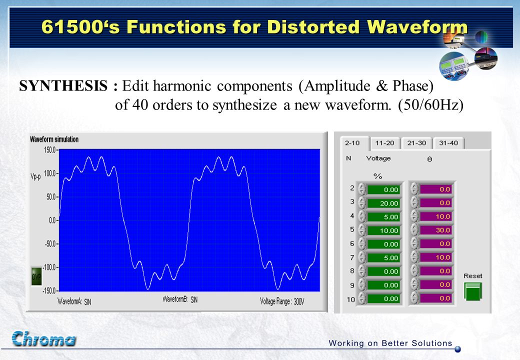 SYNTHESIS : Edit harmonic components (Amplitude & Phase) of 40 orders to synthesize a new waveform. (50/60Hz) of 40 orders to synthesize a new wavefor