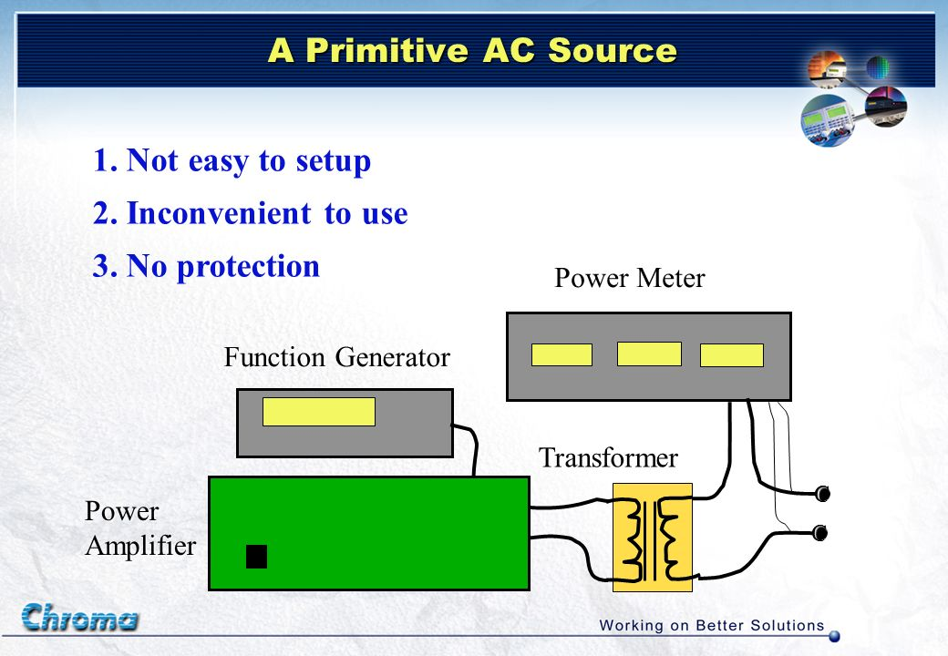 A Primitive AC Source Function Generator Power Meter PowerAmplifier 1. Not easy to setup 2. Inconvenient to use 3. No protection C C Transformer