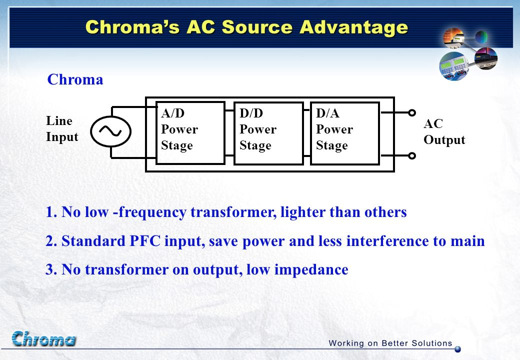 Chromas AC Source Advantage Output impedance: Zo = Ro + Lo High impedance: Voltage drop, Current inhibit, High frequency current filter, not good for testing IEC61000-3-2 The lab doesnt use the AC source with a transformer on output.