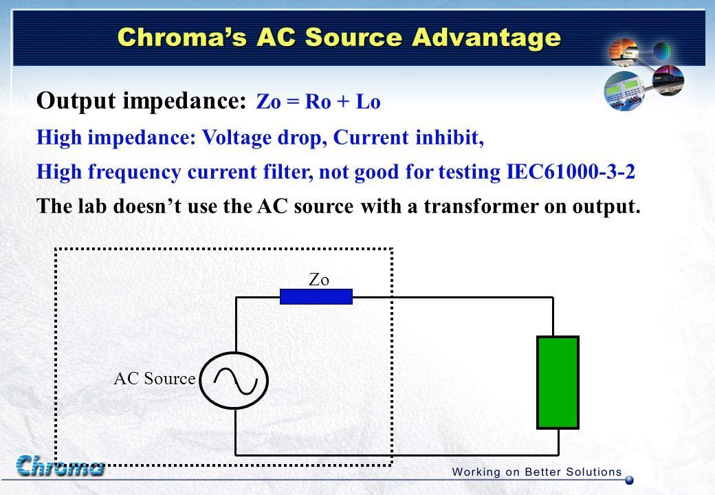 5s ± 0.5s 5 periods 2s ± 0.2s ΔUΔU IEC 61000-4-14 : Voltage fluctuation immunity test 60s Un Un - 10%Un Un + 10%Un 60s Regulation for Transient Output
