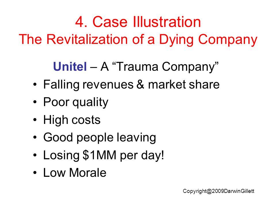 Copyright@2009DarwinGillett 4. Case Illustration The Revitalization of a Dying Company Unitel – A Trauma Company Falling revenues & market share Poor