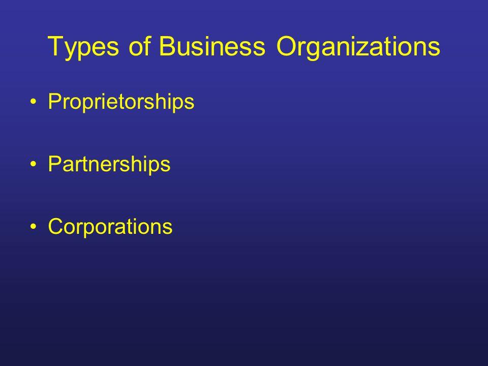 Types of Business Organizations Proprietorships Partnerships Corporations