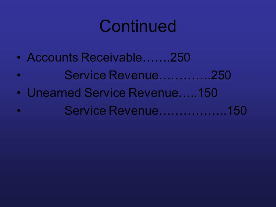 Continued Accounts Receivable…….250 Service Revenue………….250 Unearned Service Revenue…..150 Service Revenue……………..150