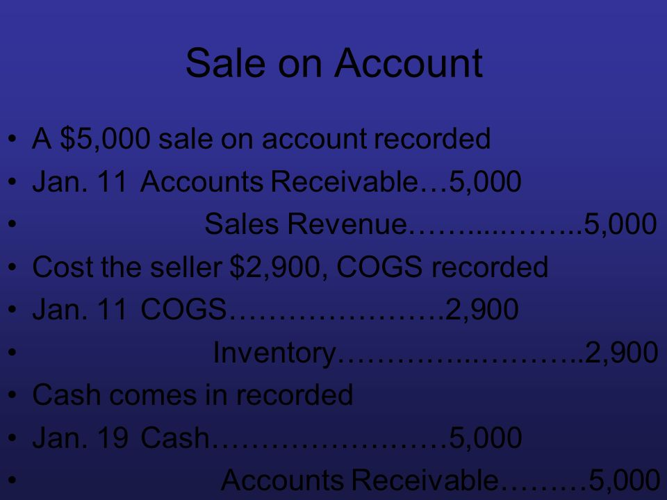 Sale on Account A $5,000 sale on account recorded Jan. 11Accounts Receivable…5,000 Sales Revenue…….....……..5,000 Cost the seller $2,900, COGS recorded