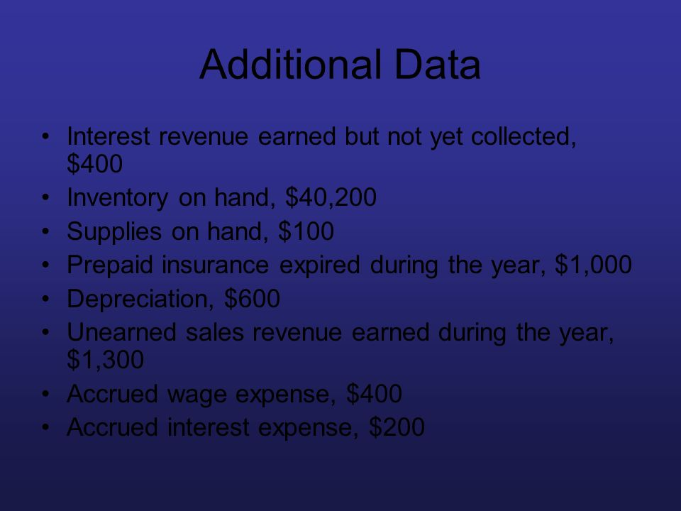 Additional Data Interest revenue earned but not yet collected, $400 Inventory on hand, $40,200 Supplies on hand, $100 Prepaid insurance expired during