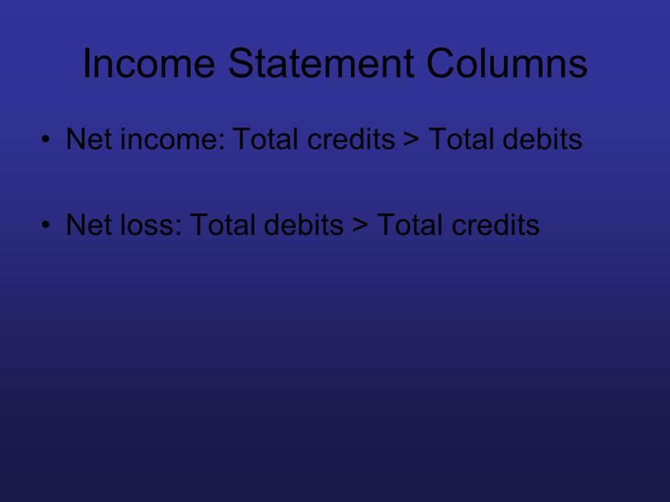 Income Statement Columns Net income: Total credits > Total debits Net loss: Total debits > Total credits