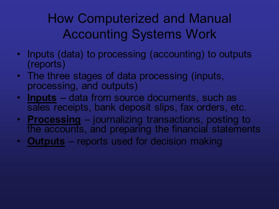 How Computerized and Manual Accounting Systems Work Inputs (data) to processing (accounting) to outputs (reports) The three stages of data processing