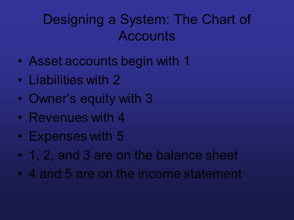 Designing a System: The Chart of Accounts Asset accounts begin with 1 Liabilities with 2 Owners equity with 3 Revenues with 4 Expenses with 5 1, 2, an