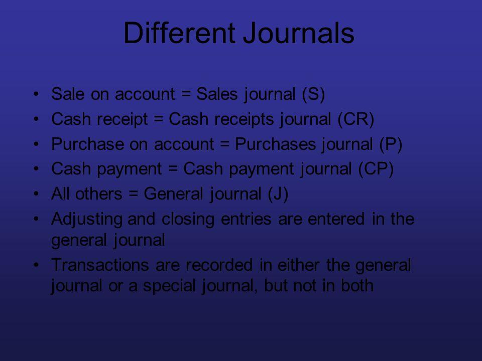 Different Journals Sale on account = Sales journal (S) Cash receipt = Cash receipts journal (CR) Purchase on account = Purchases journal (P) Cash paym