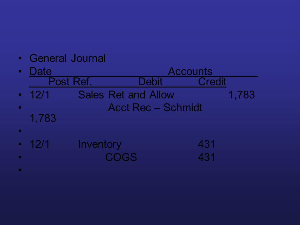 General Journal DateAccounts Post Ref.DebitCredit 12/1Sales Ret and Allow1,783 Acct Rec – Schmidt 1,783 12/1Inventory431 COGS 431