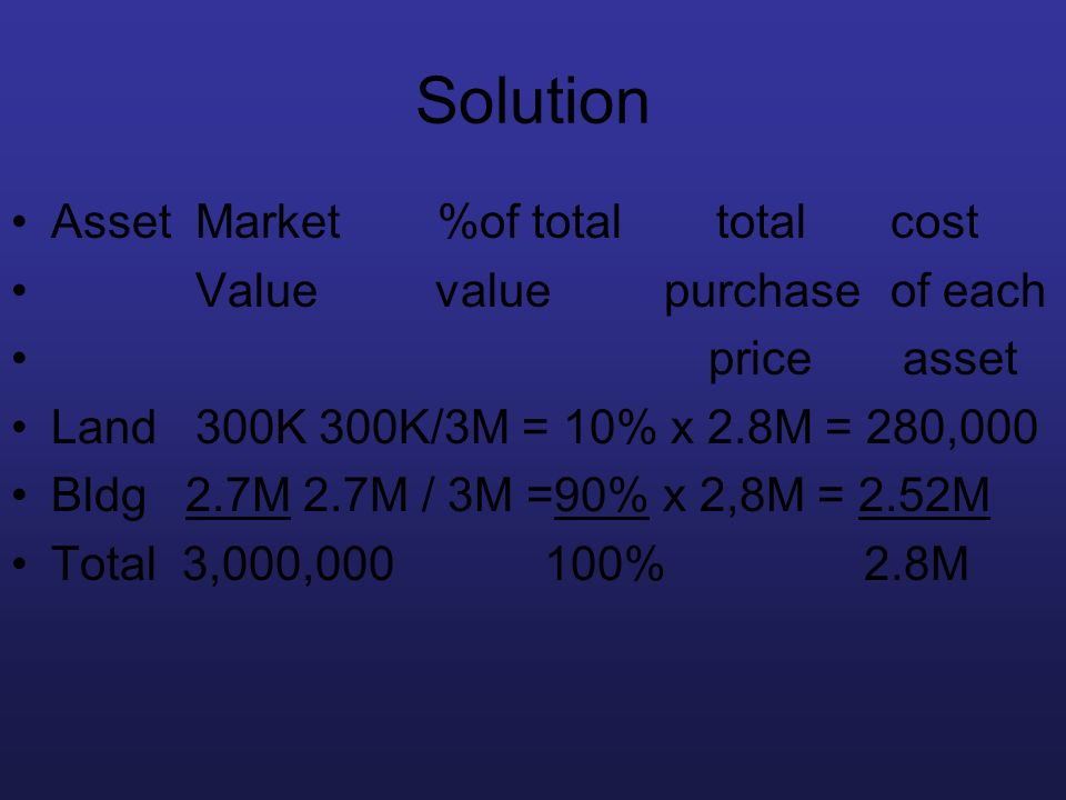 Solution Asset Market%of total total cost Value value purchase of each price asset Land 300K 300K/3M = 10% x 2.8M = 280,000 Bldg 2.7M 2.7M / 3M =90% x