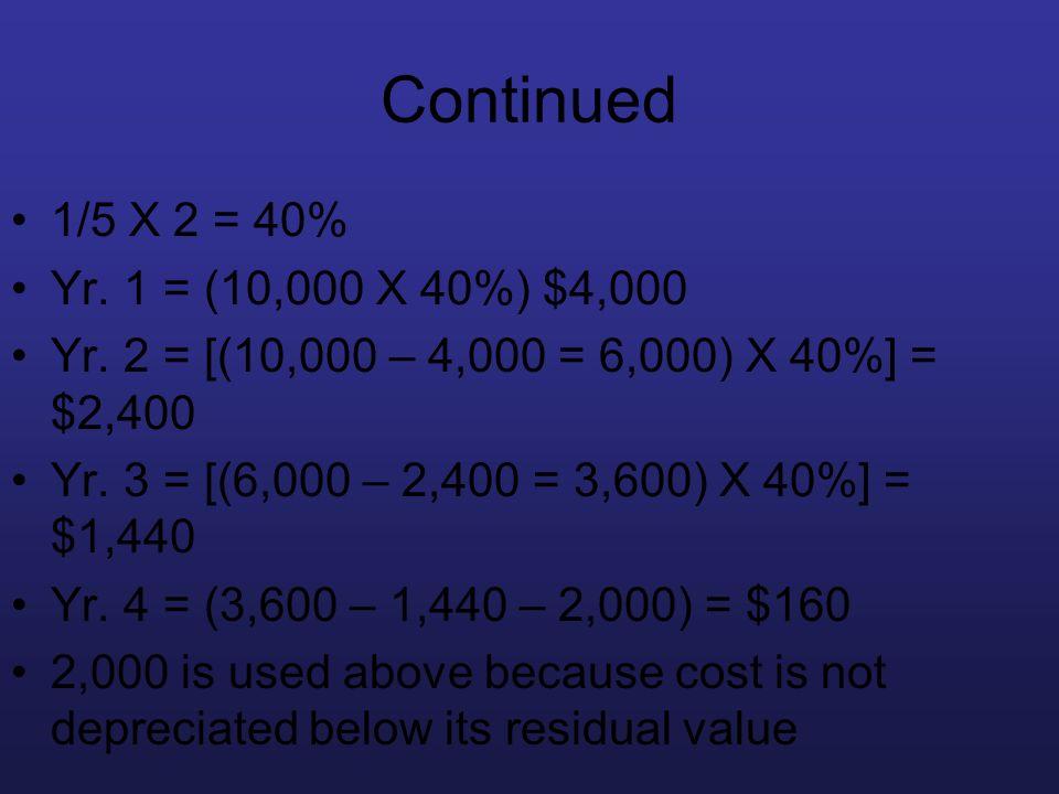 Continued 1/5 X 2 = 40% Yr. 1 = (10,000 X 40%) $4,000 Yr. 2 = [(10,000 – 4,000 = 6,000) X 40%] = $2,400 Yr. 3 = [(6,000 – 2,400 = 3,600) X 40%] = $1,4