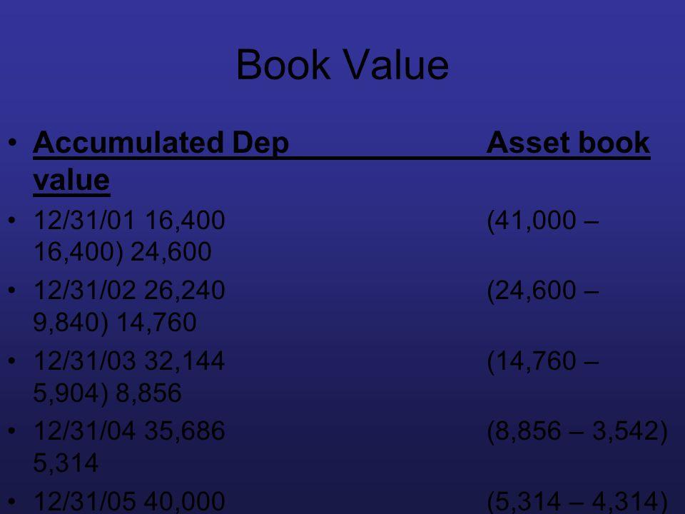 Book Value Accumulated DepAsset book value 12/31/01 16,400(41,000 – 16,400) 24,600 12/31/02 26,240(24,600 – 9,840) 14,760 12/31/03 32,144(14,760 – 5,9
