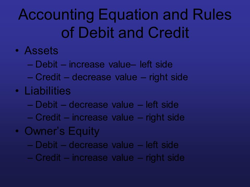 Accounting Equation and Rules of Debit and Credit Assets –Debit – increase value– left side –Credit – decrease value – right side Liabilities –Debit –