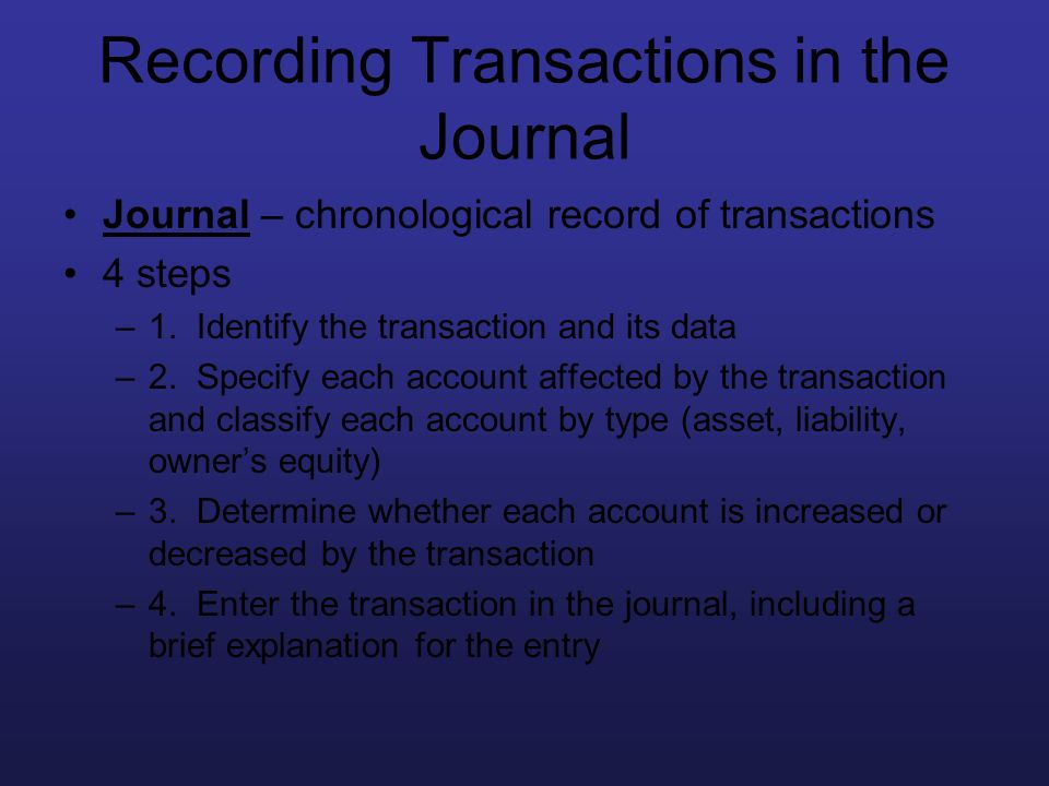 Recording Transactions in the Journal Journal – chronological record of transactions 4 steps –1. Identify the transaction and its data –2. Specify eac