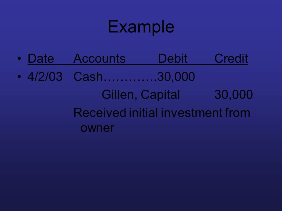 Example DateAccounts DebitCredit 4/2/03Cash………….30,000 Gillen, Capital30,000 Received initial investment from owner