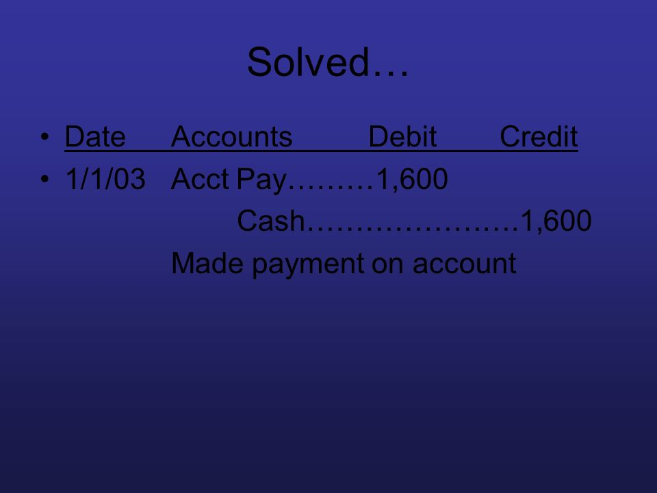 Solved… DateAccounts DebitCredit 1/1/03Acct Pay………1,600 Cash………………….1,600 Made payment on account