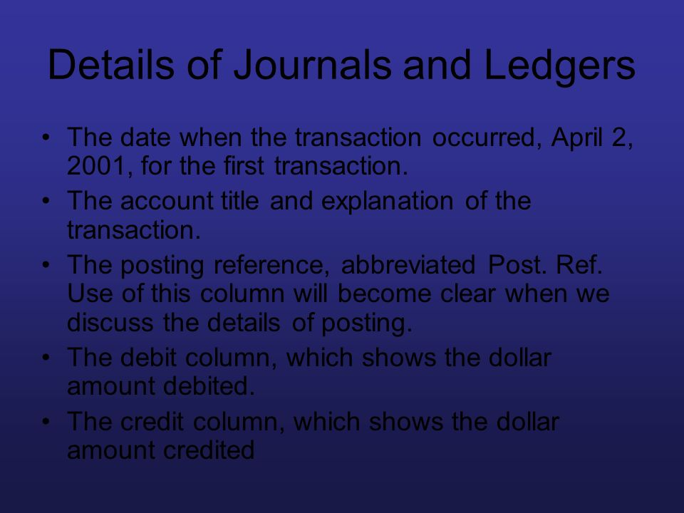 Details of Journals and Ledgers The date when the transaction occurred, April 2, 2001, for the first transaction. The account title and explanation of
