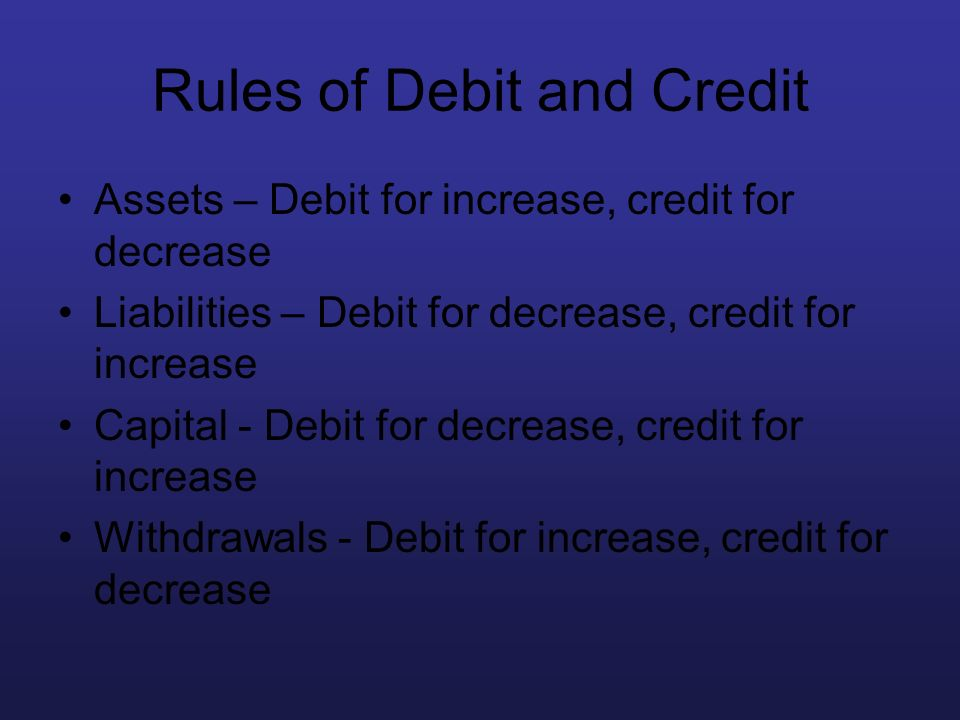 Rules of Debit and Credit Assets – Debit for increase, credit for decrease Liabilities – Debit for decrease, credit for increase Capital - Debit for d