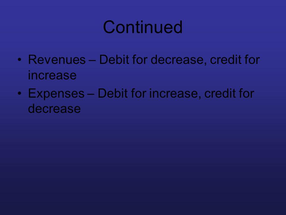 Continued Revenues – Debit for decrease, credit for increase Expenses – Debit for increase, credit for decrease