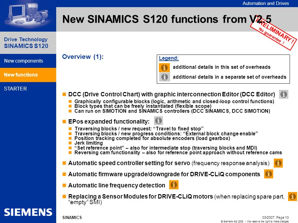 Automation and Drives Drive Technology SINAMICS S120 New components New functions STARTER 03/2007, Page 13 © Siemens AG 2006 - We reserve the right to