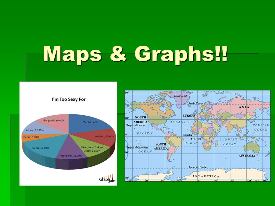 Maps & Graphs!!