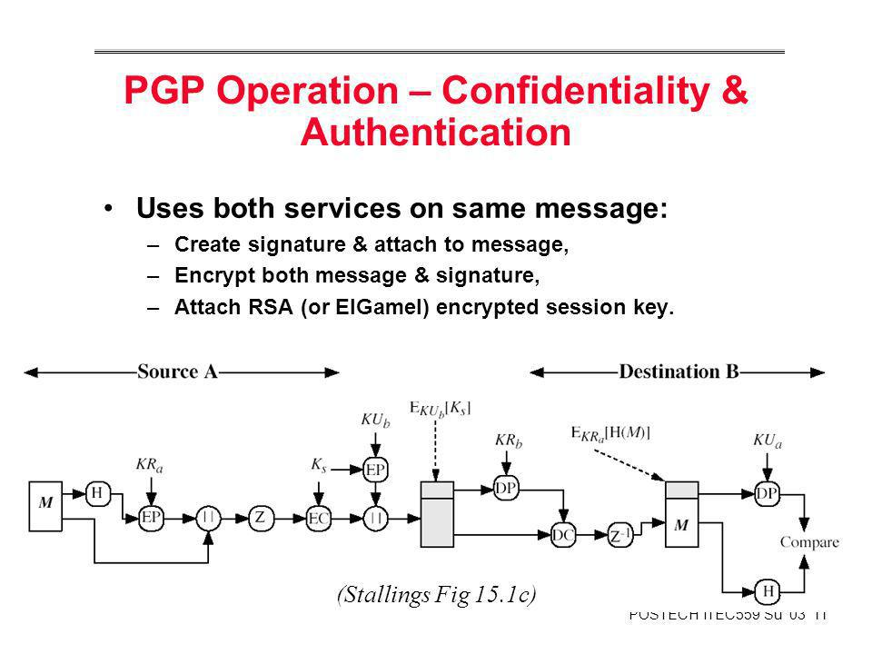 POSTECH ITEC559 Su 03 11 PGP Operation – Confidentiality & Authentication Uses both services on same message: –Create signature & attach to message, –