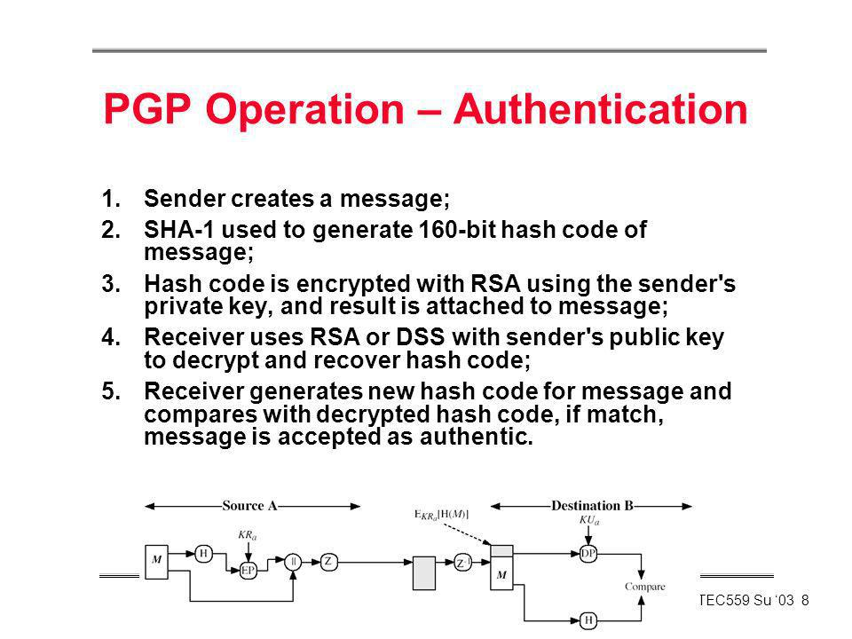 POSTECH ITEC559 Su 03 9 PGP Operation – Confidentiality 1.Sender generates message and random 128-bit number to be used as session key for this message only; 2.Message is encrypted, using CAST-128 / IDEA/3DES with session key; 3.Session key is encrypted using RSA with recipient s public key, then attached to message; 4.Receiver uses RSA with its private key to decrypt and recover session key; 5.Session key is used to decrypt message.