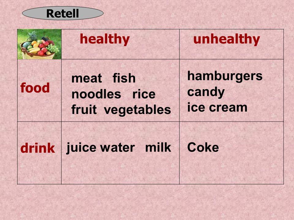 healthy unhealthy food drink meat fish noodles rice fruit vegetables hamburgers candy ice cream juice water milkCoke Retell
