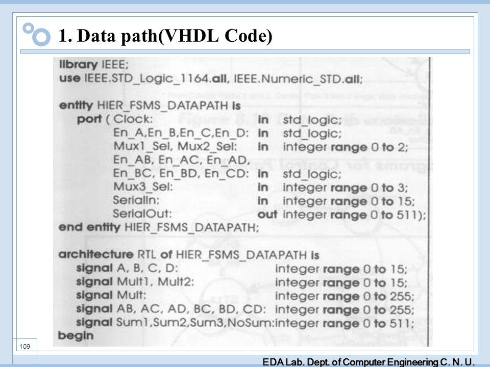 EDA Lab. Dept. of Computer Engineering C. N. U. 109 1. Data path(VHDL Code)