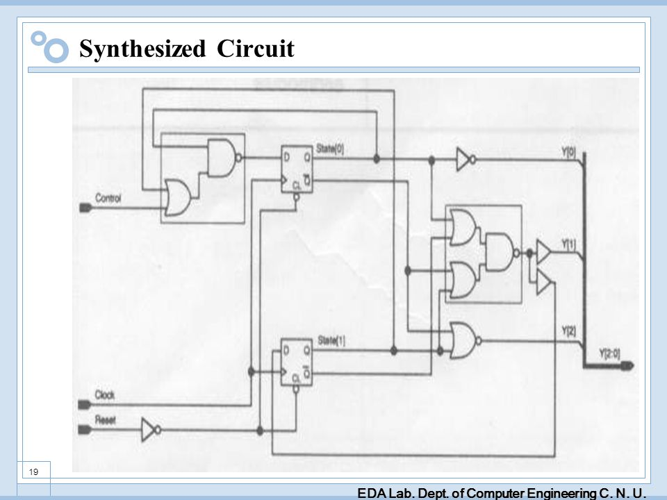 EDA Lab. Dept. of Computer Engineering C. N. U. 19 Synthesized Circuit