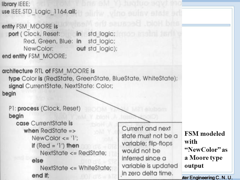 EDA Lab. Dept. of Computer Engineering C. N. U. 67 FSM modeled with NewColor as a Moore type output