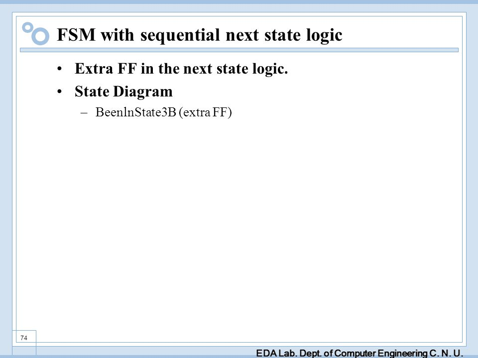 EDA Lab. Dept. of Computer Engineering C. N. U. 74 FSM with sequential next state logic Extra FF in the next state logic. State Diagram –BeenlnState3B