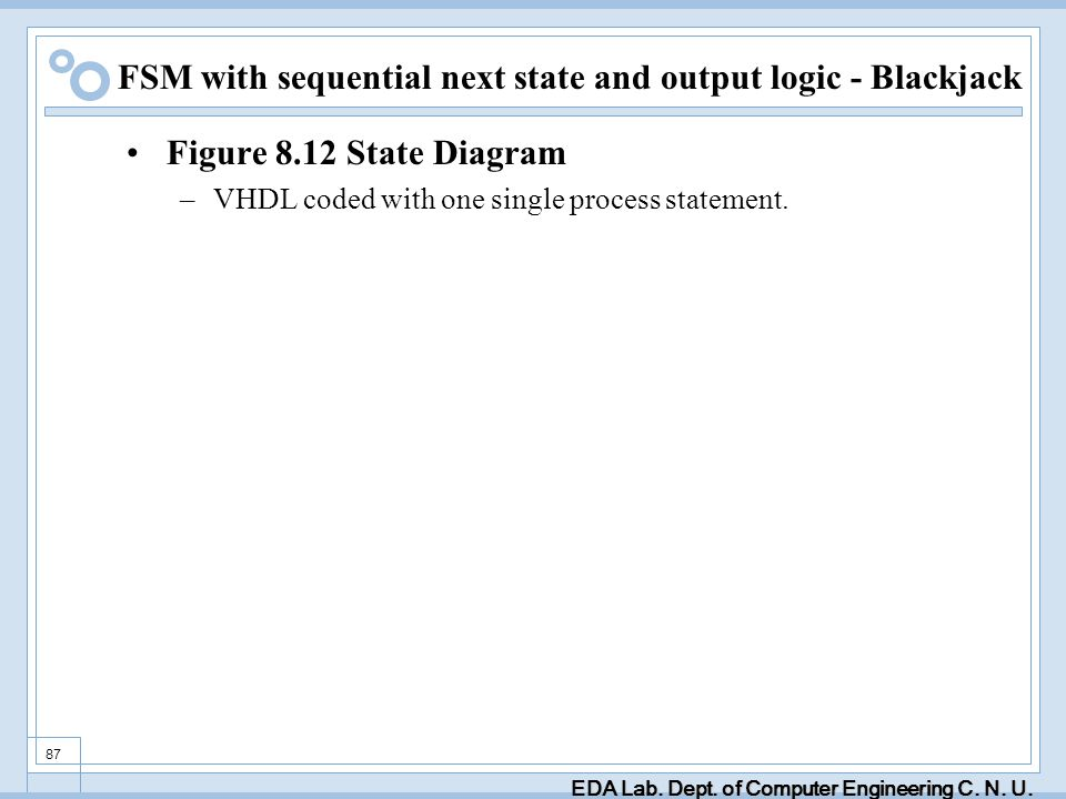 EDA Lab. Dept. of Computer Engineering C. N. U. 87 FSM with sequential next state and output logic - Blackjack Figure 8.12 State Diagram –VHDL coded w