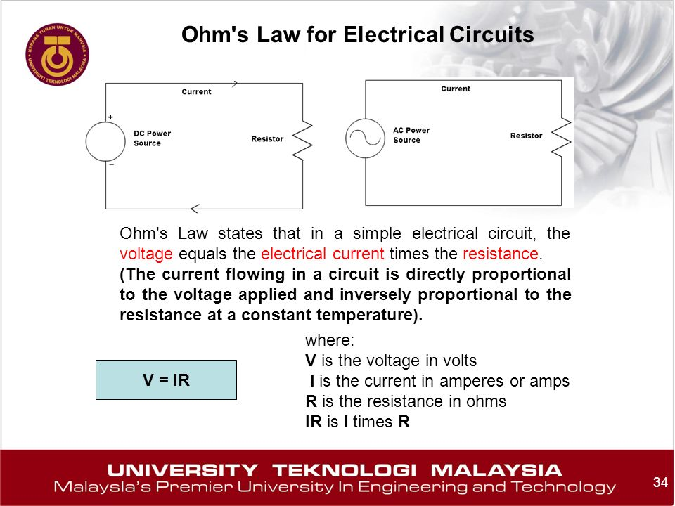 34 Ohm's Law states that in a simple electrical circuit, the voltage equals the electrical current times the resistance. (The current flowing in a cir