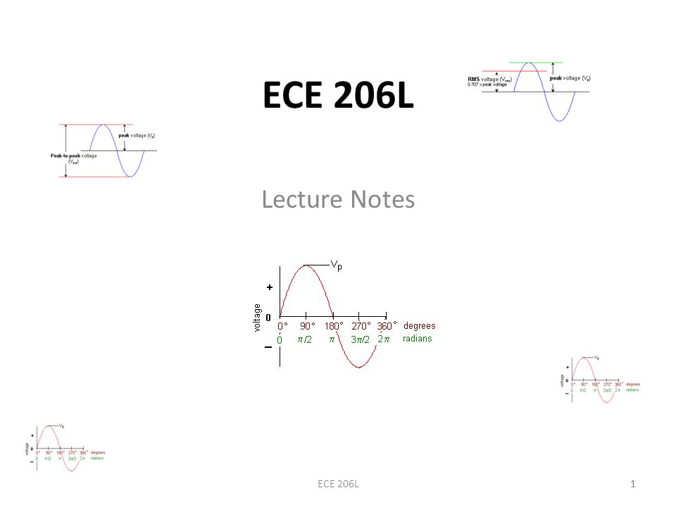 1 ECE 206L Lecture Notes 1ECE 206L