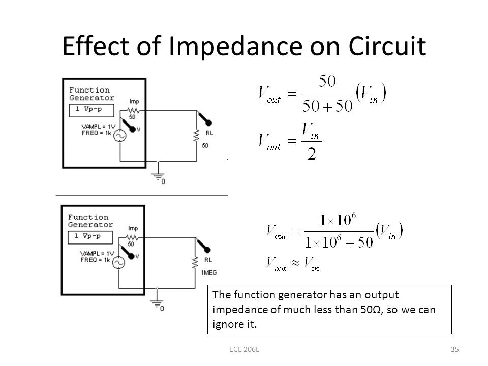 35 Effect of Impedance on Circuit 35ECE 206L The function generator has an output impedance of much less than 50Ω, so we can ignore it.