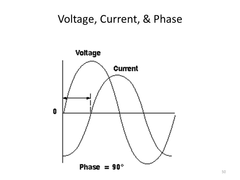 50 Voltage, Current, & Phase