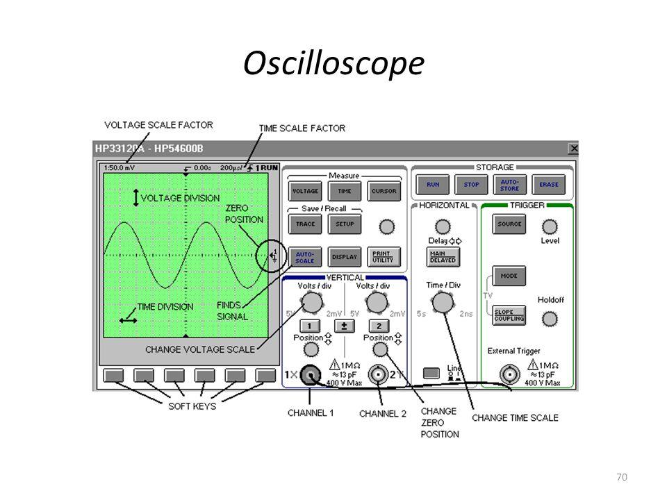 70 Oscilloscope