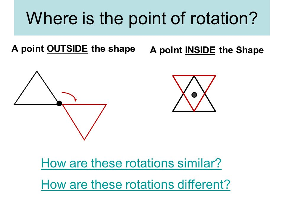 Where is the point of rotation? A point OUTSIDE the shape A point INSIDE the Shape How are these rotations similar? How are these rotations different?